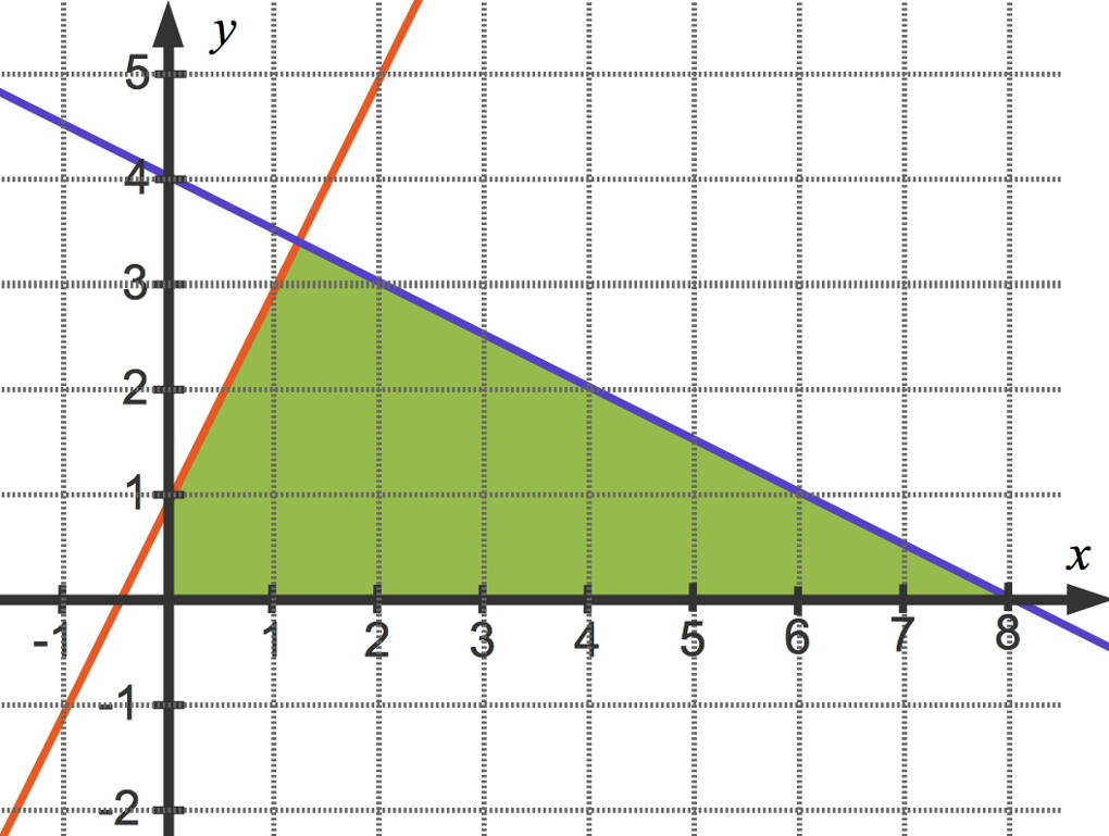 956_Lösungsmenge_4.jpg