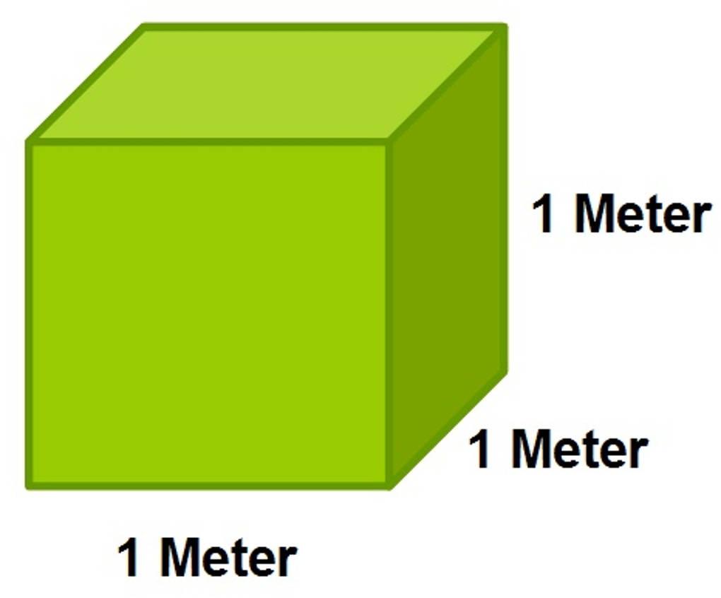 Würfel mit einem Kubikmeter Volumen