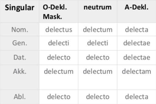 Partizip_Tabelle2.jpg