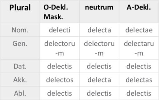 Partitzip_2._Tabelle.jpg