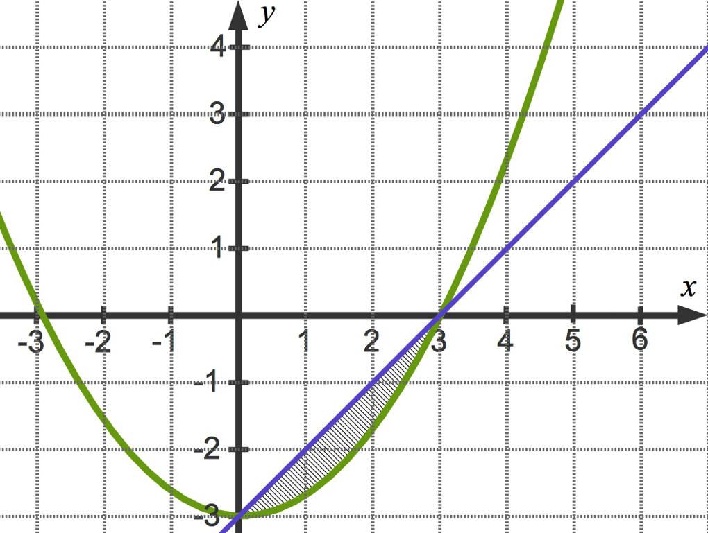 1072_zw.Fktsgraphen.jpg