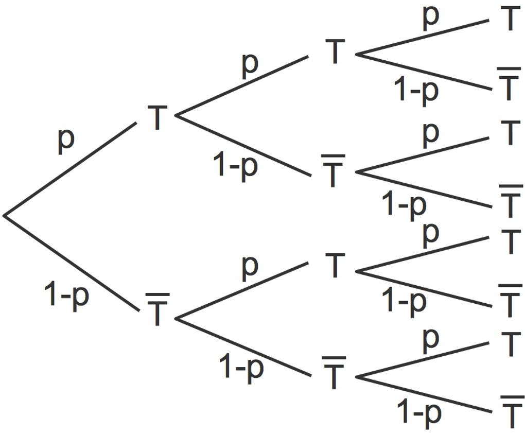 1225_Baumdiagramm.jpg