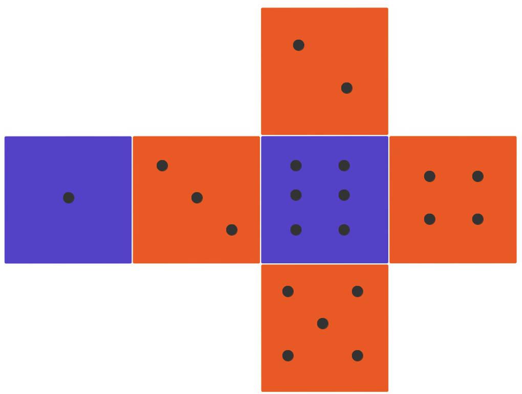 Volumen und Oberfläche von Quadern und Würfeln online lernen