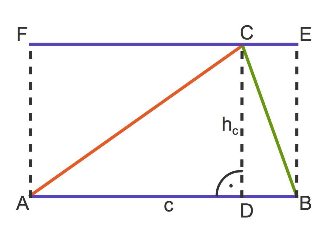 Dreiecke ➤ Umfang & Flächeninhalt von allg. & spez. Dreiecken