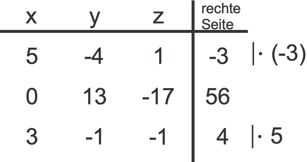 1151_Gauß-Verfahren_3.jpg