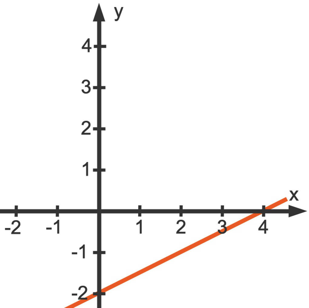 954_lineare_GLS_1.jpg