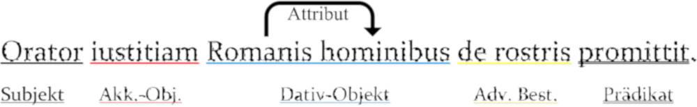 Beispiel_Übersetzen_2.jpg