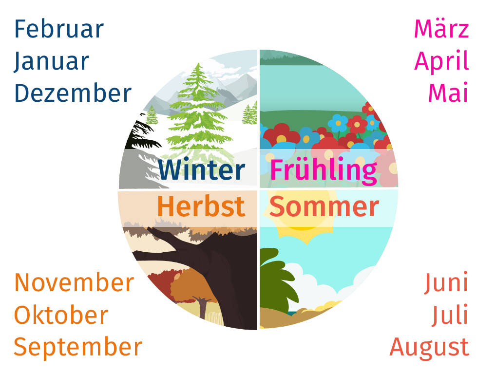 Jahreszeiten_2_neu.jpg