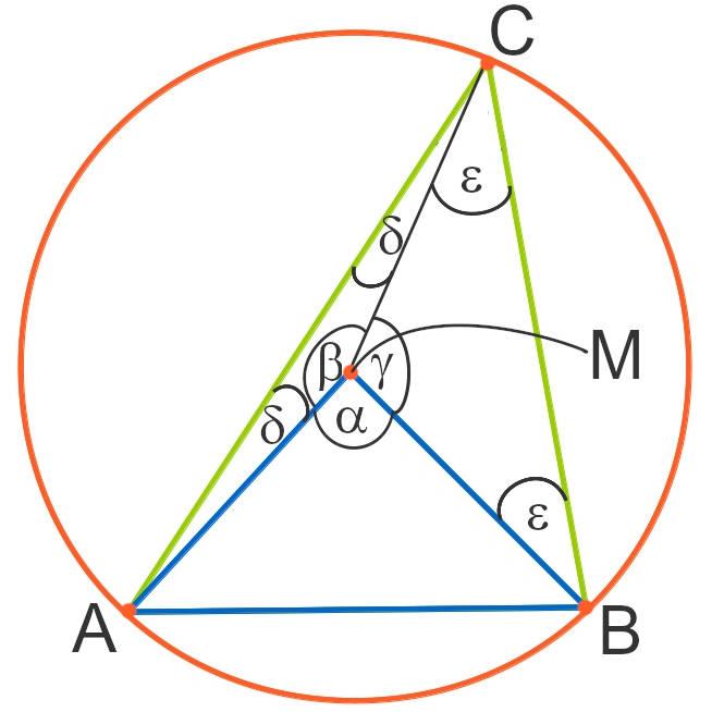 Beweis Mittelpuntkts-Umfang-Winkel.jpg