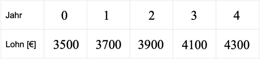 3108_l_W_Tabelle.jpg
