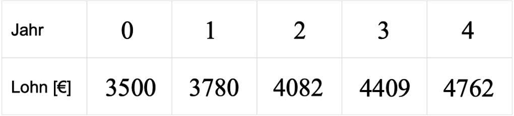 3108_e_W_Tabelle.jpg