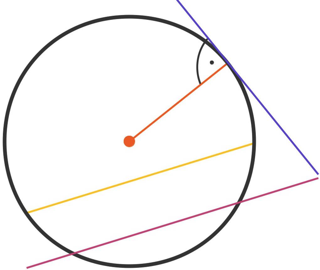 Kreise und Ellipsen online lernen