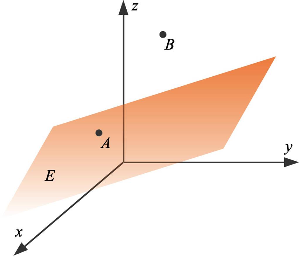 1171_Punkt_Ebene_1.jpg