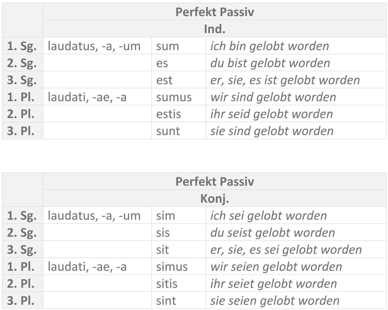 Tabelle_Perfekt_Passiv.jpg