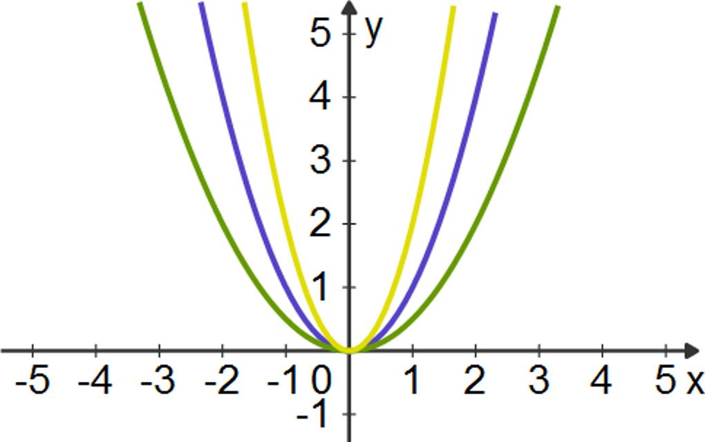 3097_f(x)_x_2.jpg