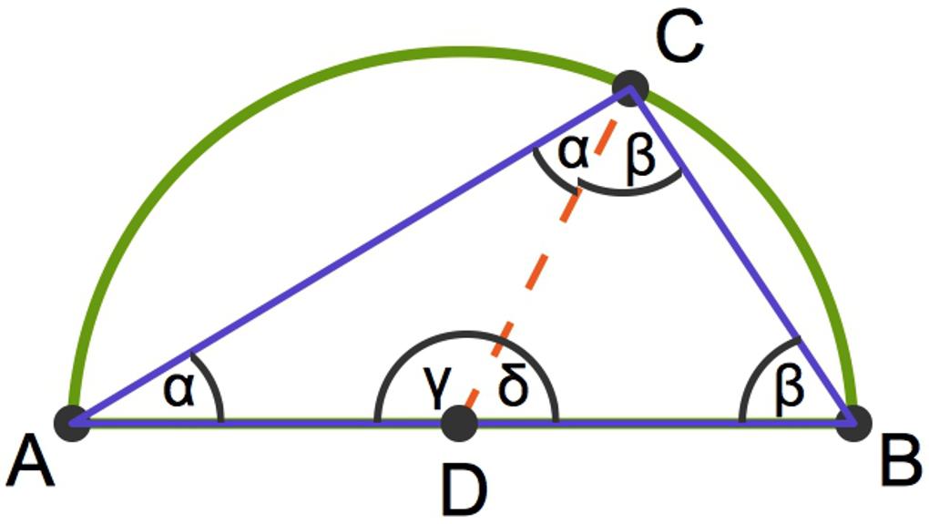 1112_Satz_von_Thales_3.jpg