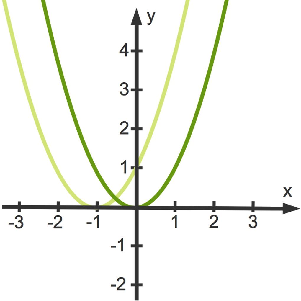 3114_f(x)_(x__)_2.jpg