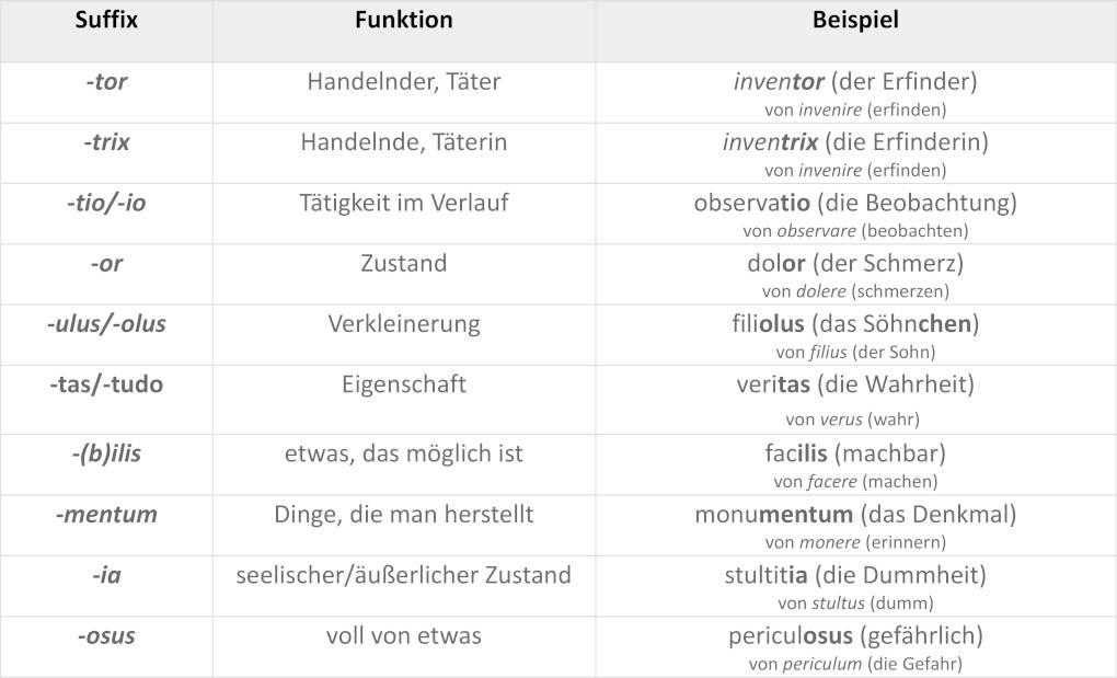 Suffix_Funktion_Beispiel.JPG