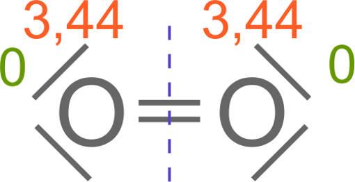 Strukturformel_Sauerstoff_mit_OZ.jpg