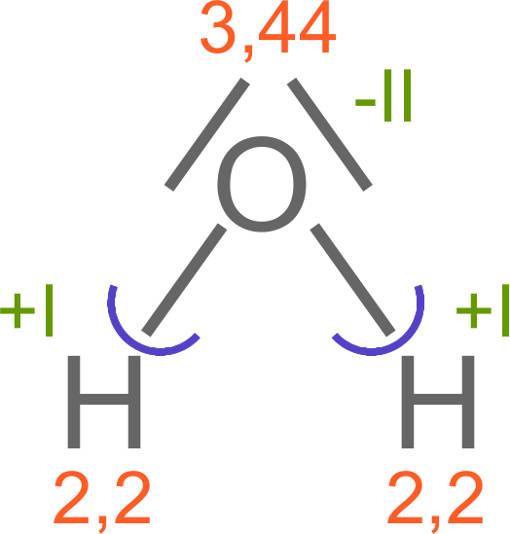 Strukturformel_Wasser_mit_OZ.jpg