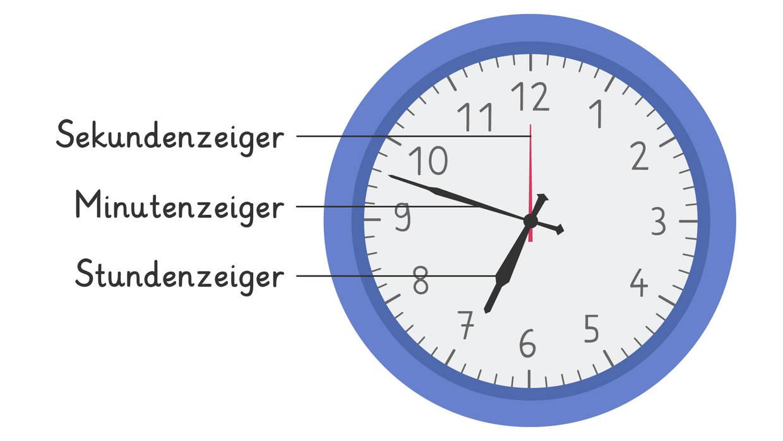 Sekundenzeiger, Minutenzeiger und Stundenzeiger auf einer Uhr