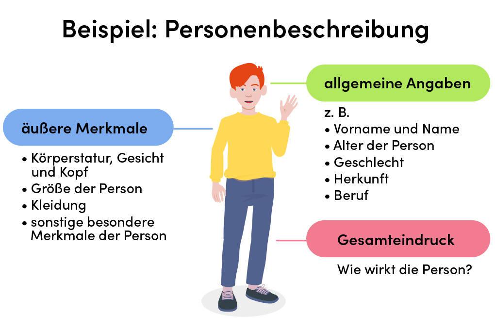 Personenbeschreibung muster