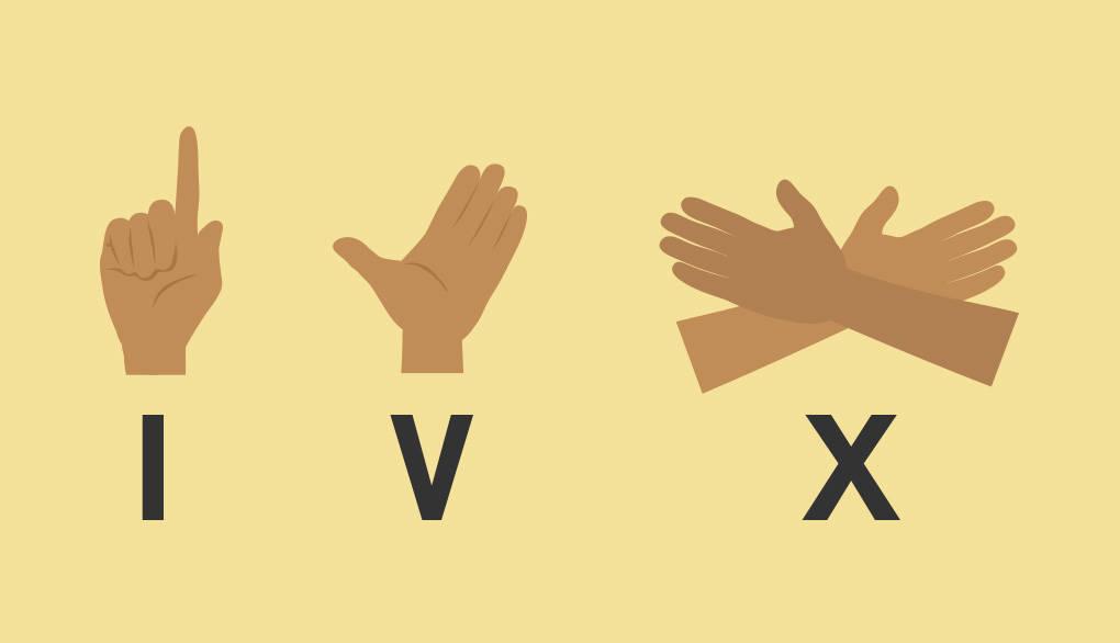 römische Zahlen Finger Hand Hände