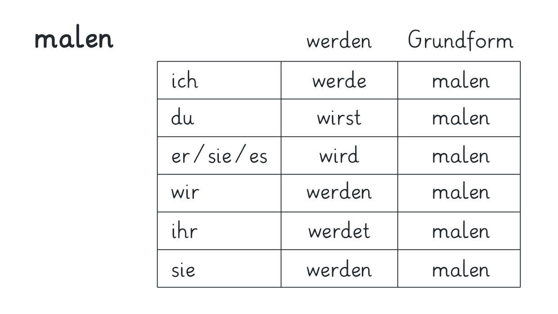 24490_Tabelle_malen_Zeichenfläche_1.jpg