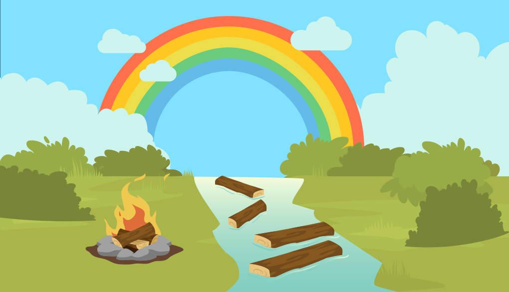 Naturvorgänge Brennen Schwimmen Regenbogen