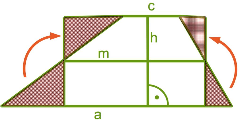 1106_Trapez_Flächeninhalt_Herleitung.jpg