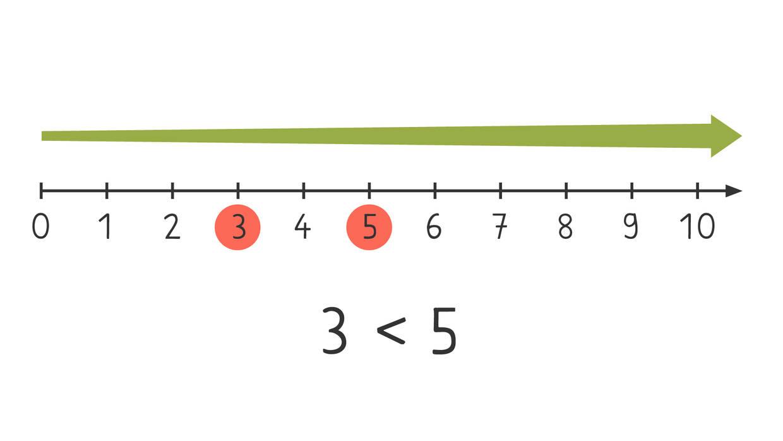 24517_Zahlenstrahl_Zeichenfläche_1.jpg