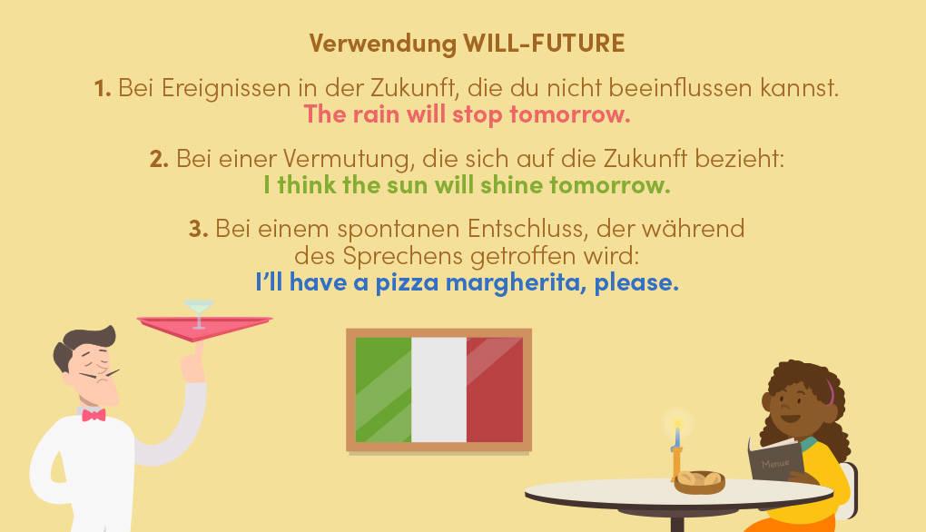 will_future.jpg
