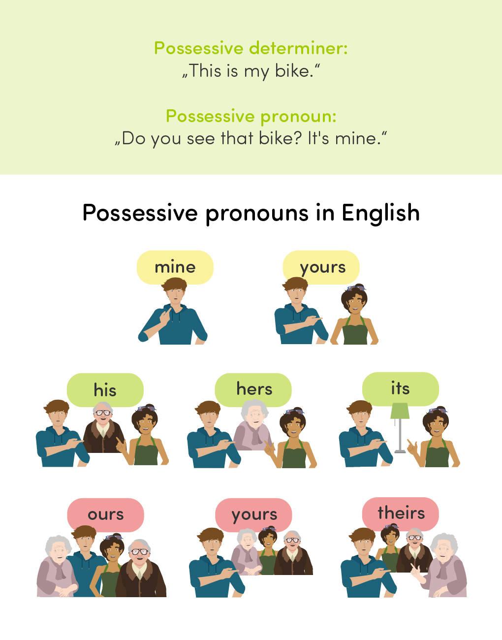 Possessive-Pronouns.jpg