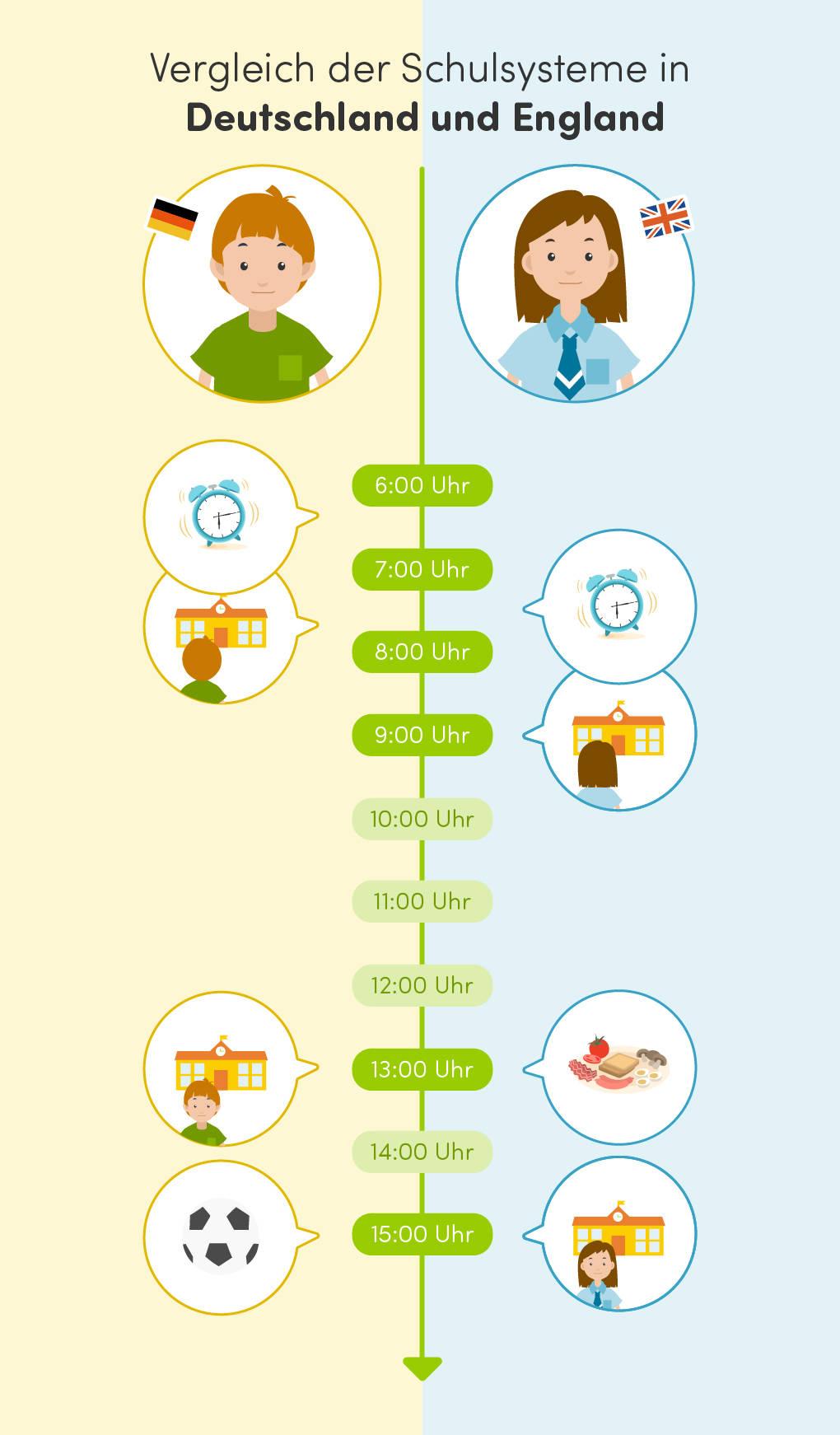VergleichSchulsysteme.jpg