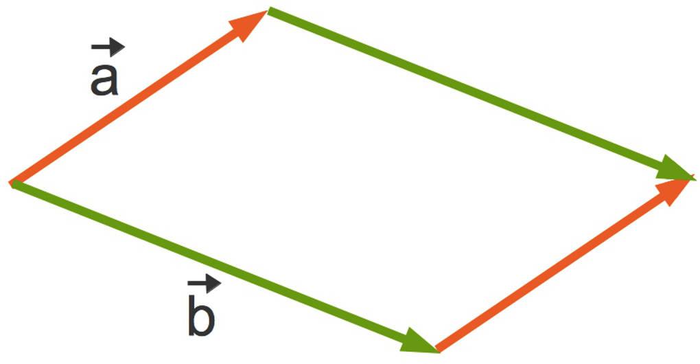 1161_Parallelogramm.jpg
