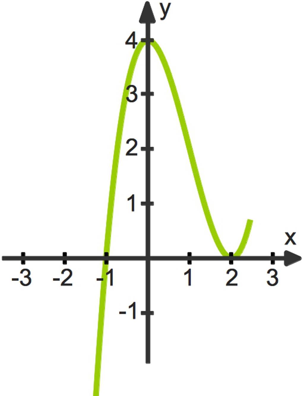 1041_x_3-3x_2_4_(1).jpg