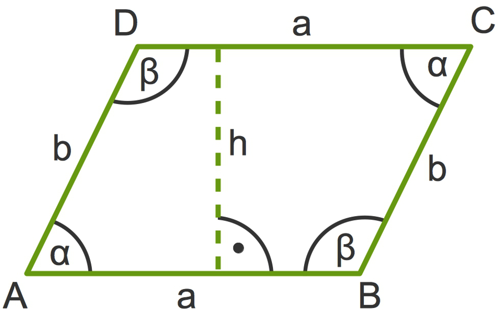 1105_Parallelogramm_2.jpg