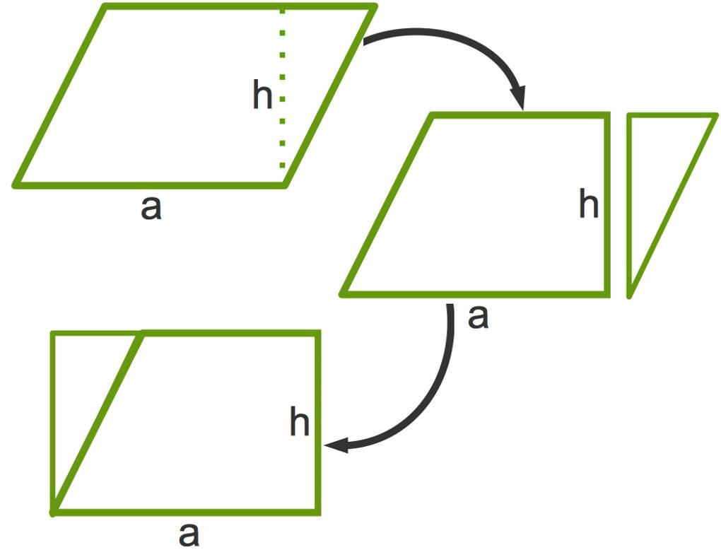 1105_Flächeninhalt_Parallelogramm.jpg