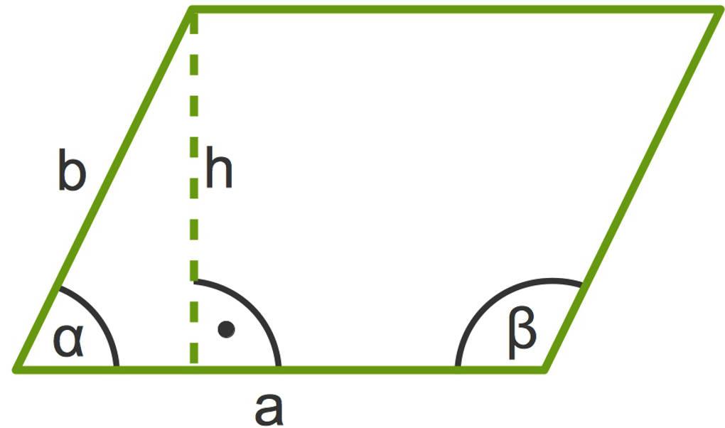 fl cheninhalt und umfang von parallelogrammen berechnen. Black Bedroom Furniture Sets. Home Design Ideas