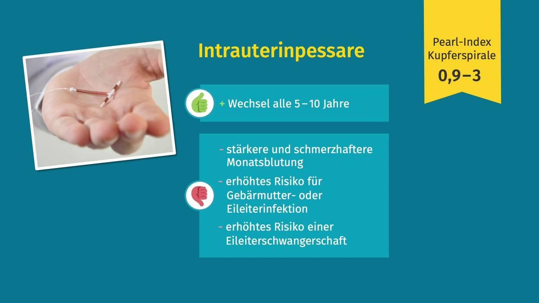 Intrauterinpessare Vorteile und Nachteile