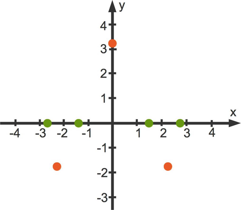 1042_0_2x_4-2x_2_3_2_Extrema.jpg