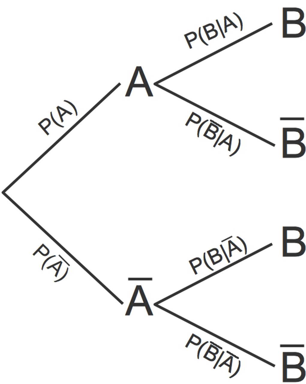 1220_Baumdiagramm_2.jpg