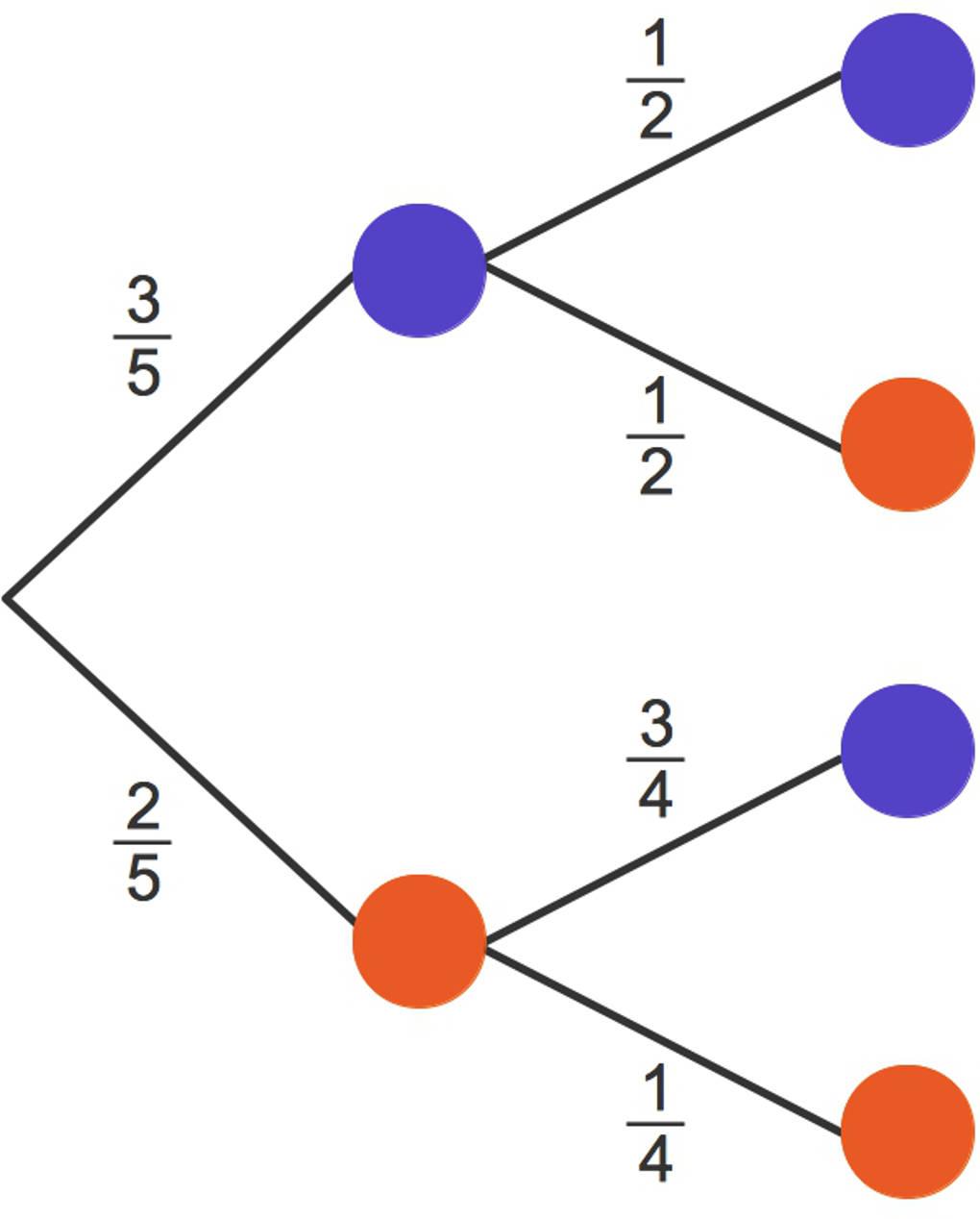 1220_Baumdiagramm_1.jpg