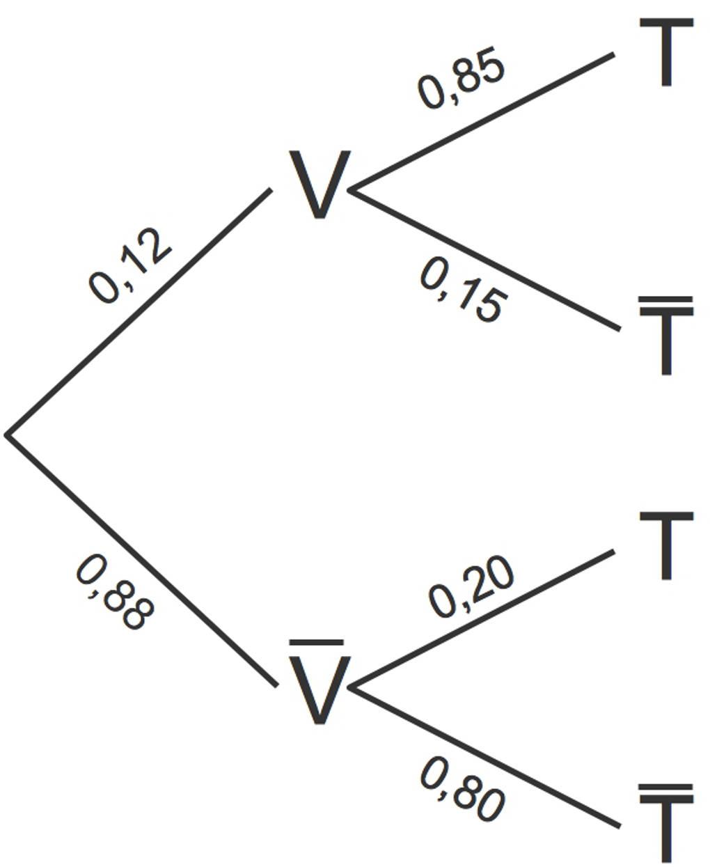 1220_Baumdiagramm_4.jpg