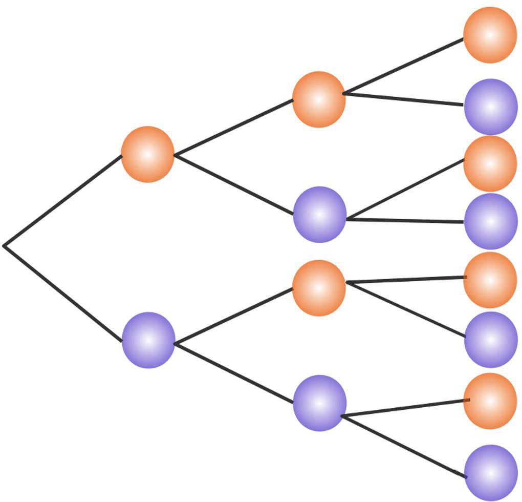 3085_Baumdiagramm.jpg