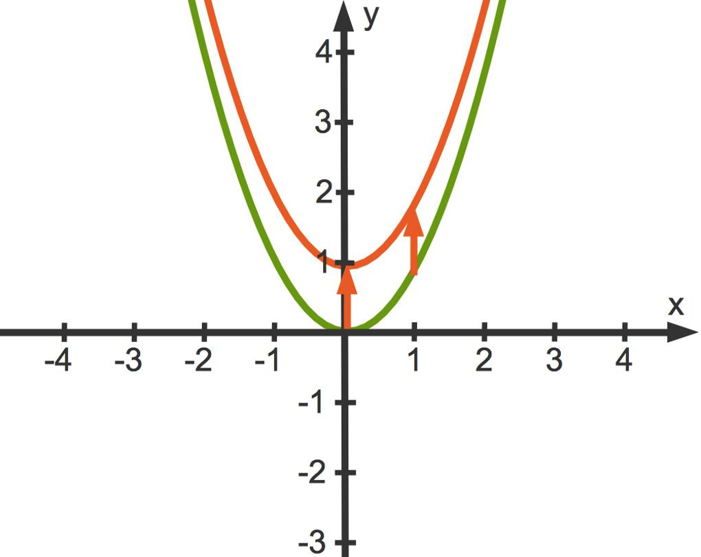 1012_q(x)_x_2_1.jpg