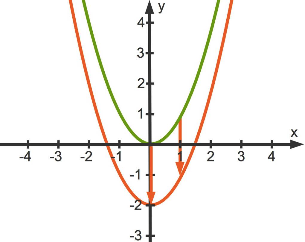 1012_q(x)_x_2-2.jpg
