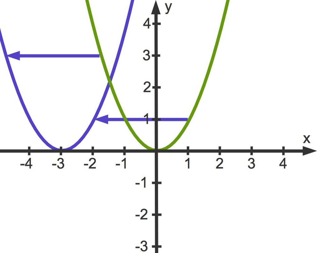 1012_q(x)_(x_3)_2.jpg