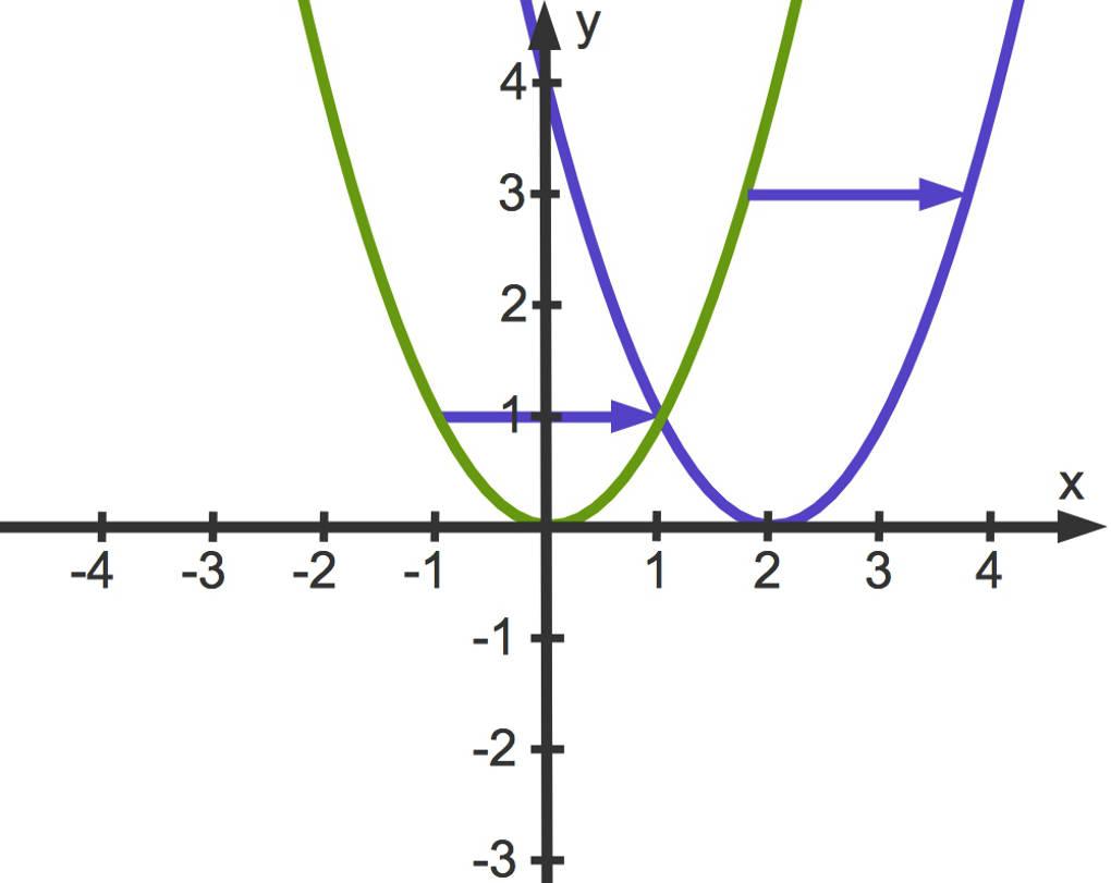 1012_q(x)_(x-2)_2.jpg
