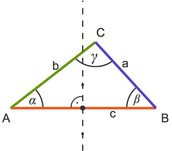 3015_Dreieck_Mittelsenkrechte_3.jpg
